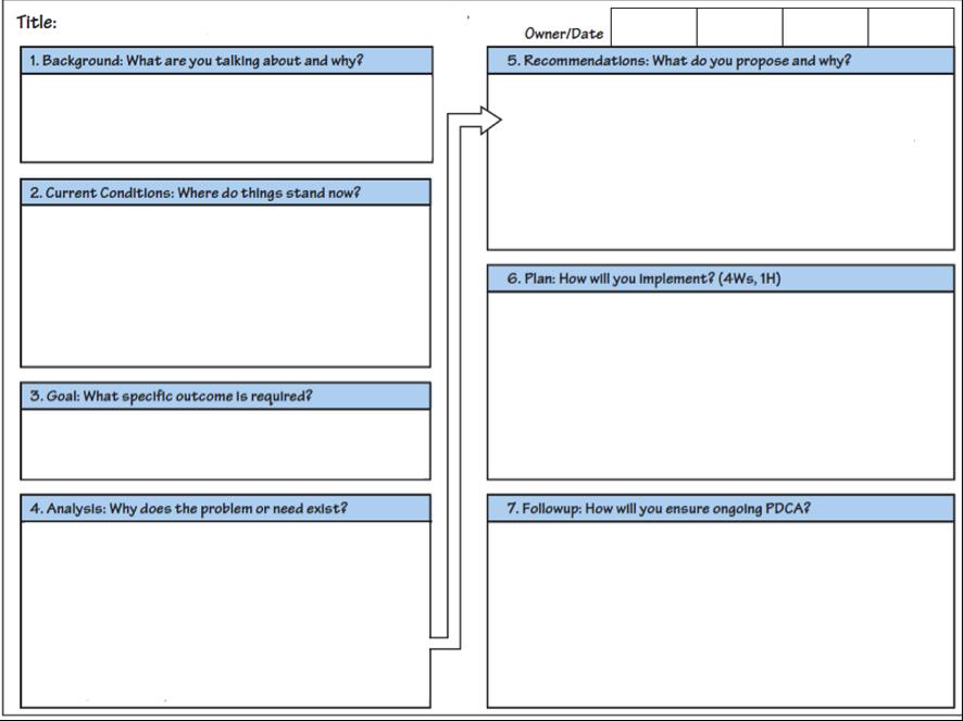 2-herramienta-resolucion-problemas