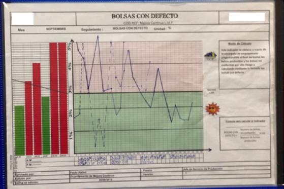 progressa indicadores cuadro de mandos 2